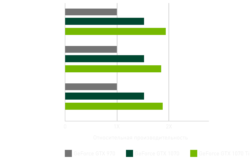 gtx 1070 ti performance