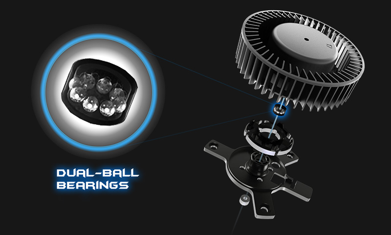Dual-Ball Bearing Fan with IP5X Dust Resistance